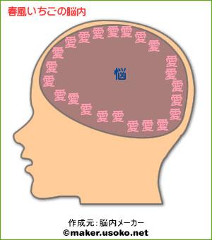 ';☆クリックで「脳内メーカー」へジャンプ☆;'